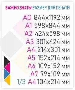 Таблица форматов офсетной полиграфии с учетом технического поля вырубки.