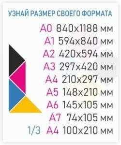 таблица полиграфических форматов